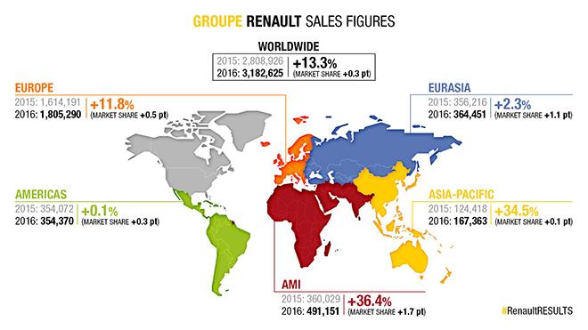 renault-2016-satis